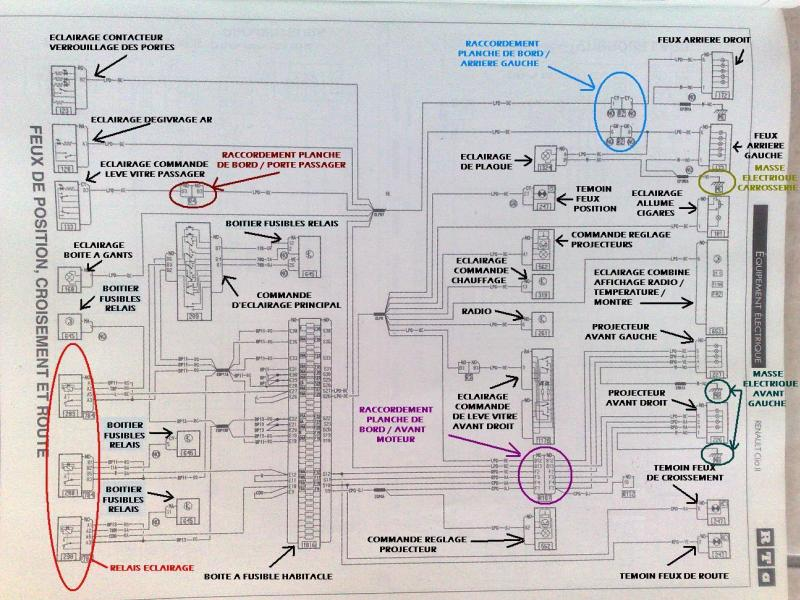 Colorful renault clio wiring diagram motif everything you need to renault clio wiring diagramshaynes manual wiring diagram chevy asfbconference2016 Gallery