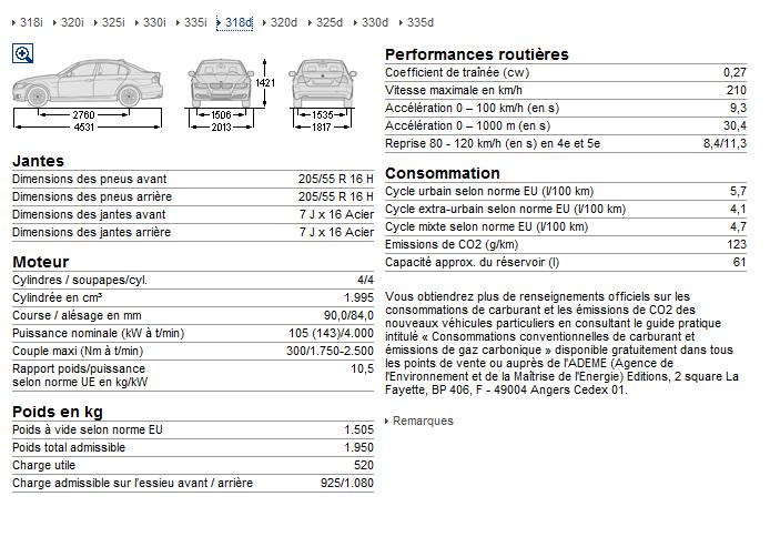 nouvelle 320d e90 v2 de 2009 bmw forum marques. Black Bedroom Furniture Sets. Home Design Ideas