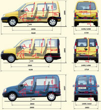 fiat doblo i 2000 2010 topic officiel doblo fiat forum marques. Black Bedroom Furniture Sets. Home Design Ideas