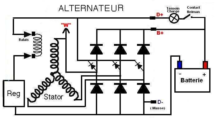 Circuit%20​Alternateu​r%20Avec%2​0W.JPG2.