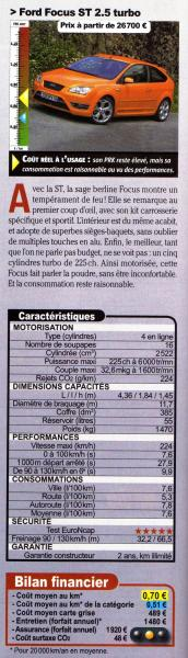 ford%20focus%2025%20st161