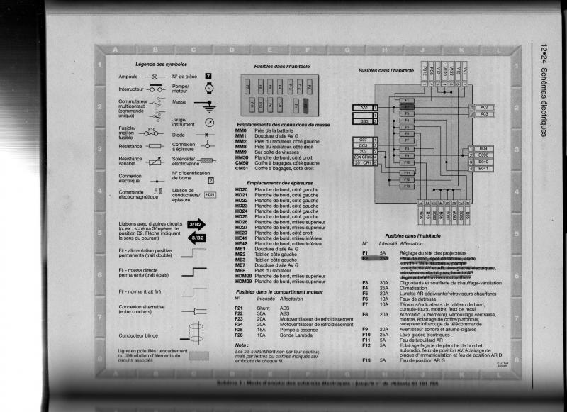 peugeot 306 xsi fuse box diagram schematics wiring data \u2022 gti 6: peugeot  306