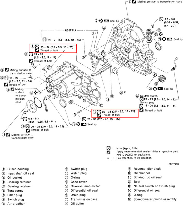 nissan sunny n14  topic officiel  - page   15