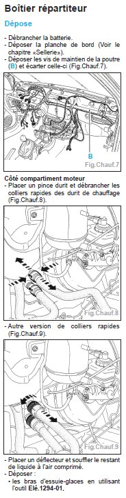 Remplacer Radiateur Chauffage Habitacle Clio 2 Annee 2003