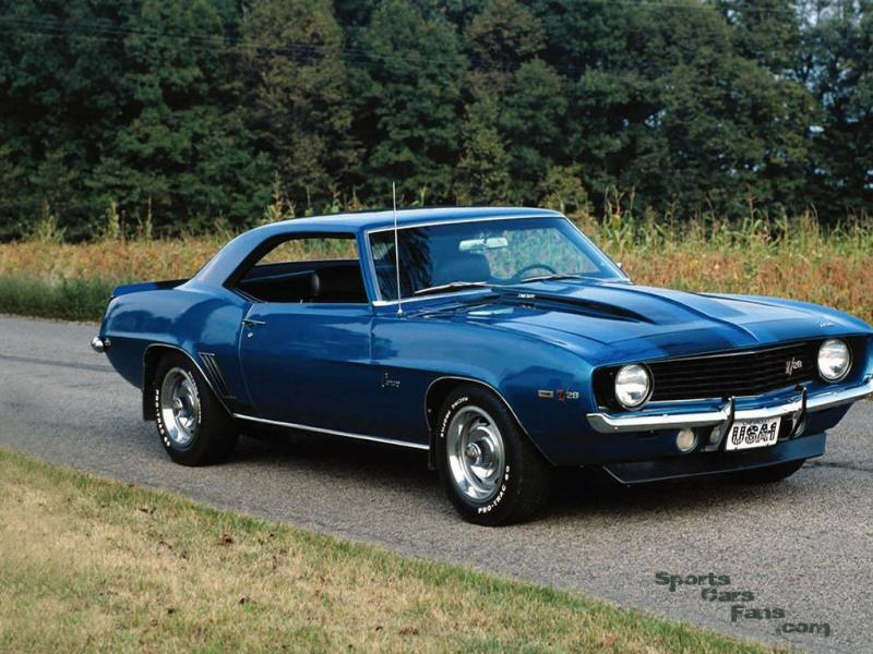 Z28musclecarswallpapers