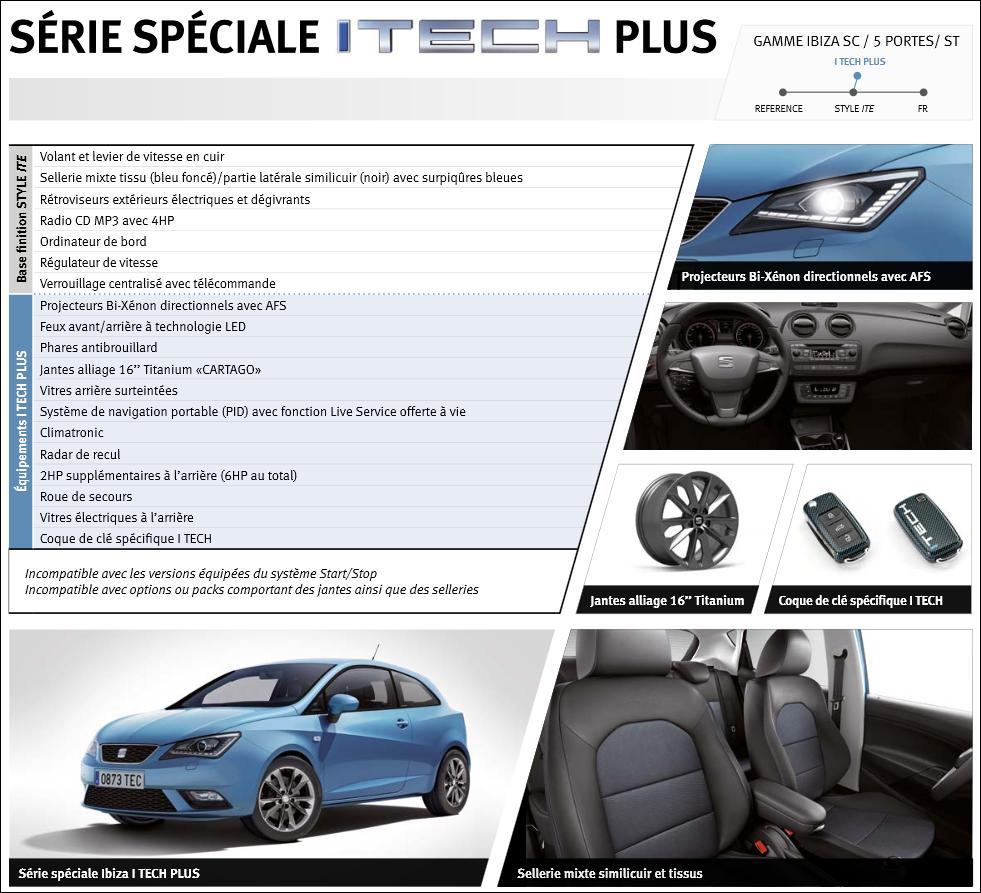 seat ibiza sc itech plus 1 2tsi 85ch bleu apolo pr sentation ibiza seat forum marques. Black Bedroom Furniture Sets. Home Design Ideas