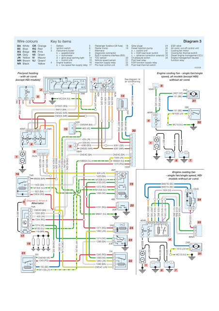 Luxaire Heat Pump Wiring Diagram – Luxaire Wiring-diagram