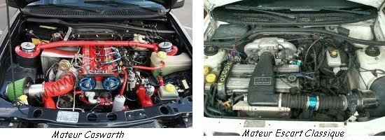 guide-achat-moteur-cosworth-img