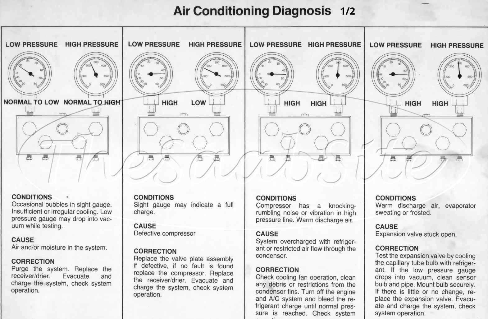 AC-Diagnostic-Charts-275-1