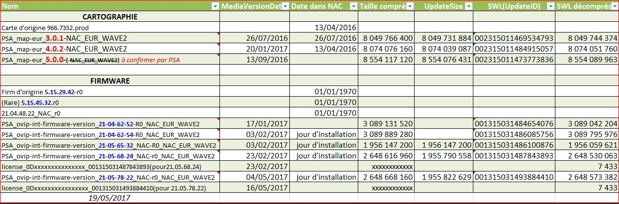 Firm_Carte_indices20170519