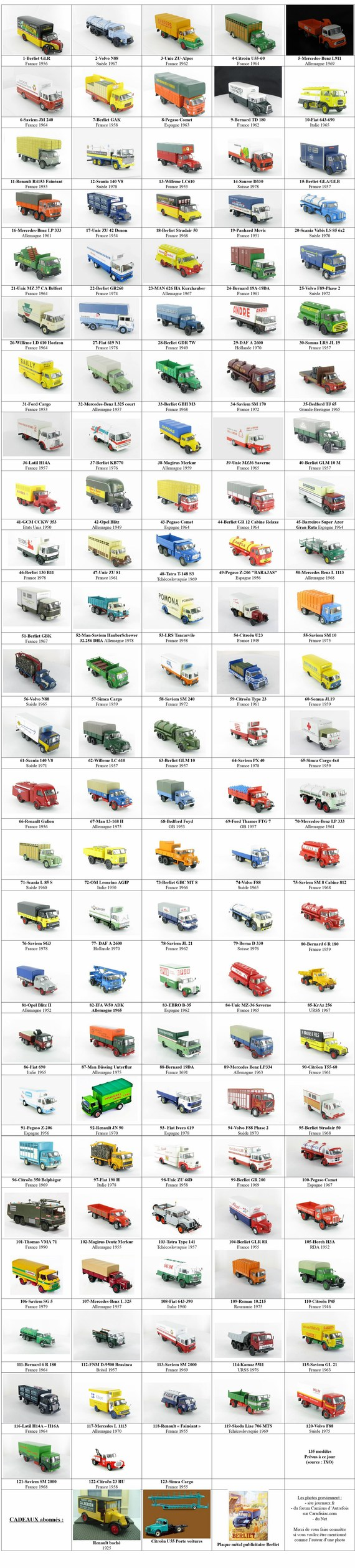 Poster camions 36 2Mo