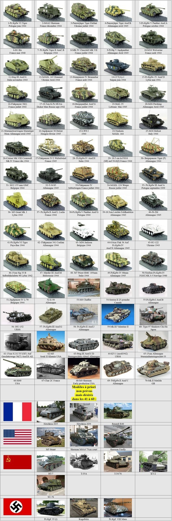 poster chars WWII 1/43