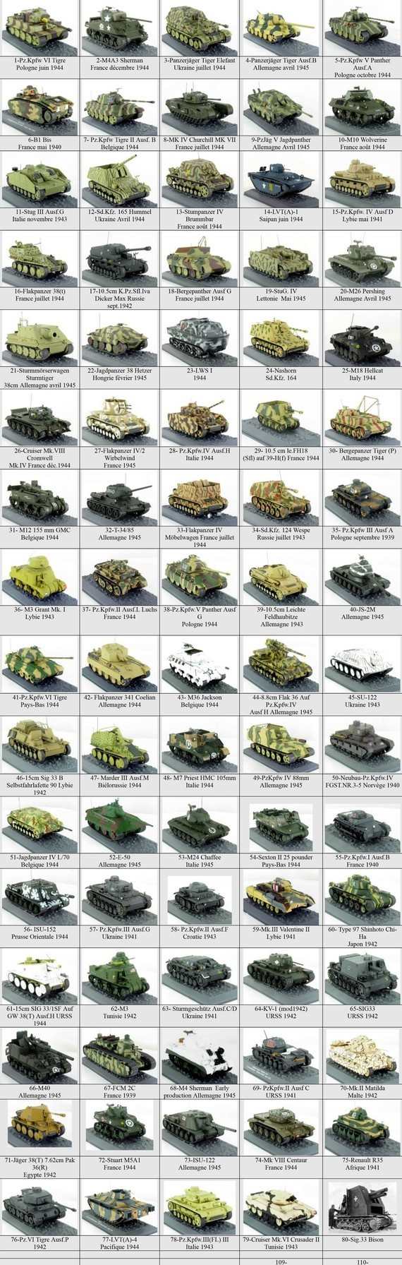 Poster chars WWII au 1/43