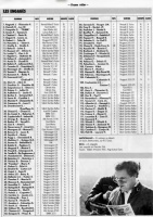 1985 LISTE ENGAGES GARRIGUES