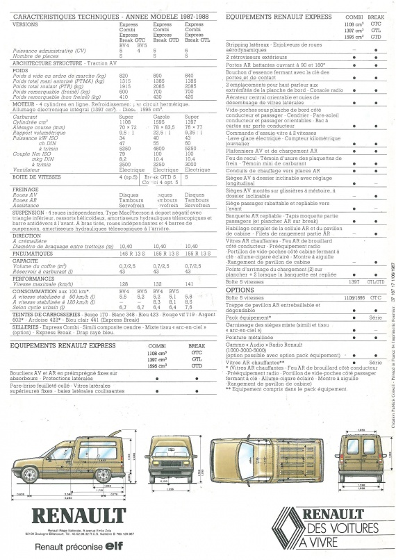 renault express 1 1 1988 pr sentation page 3 les fran aises youngtimers. Black Bedroom Furniture Sets. Home Design Ideas