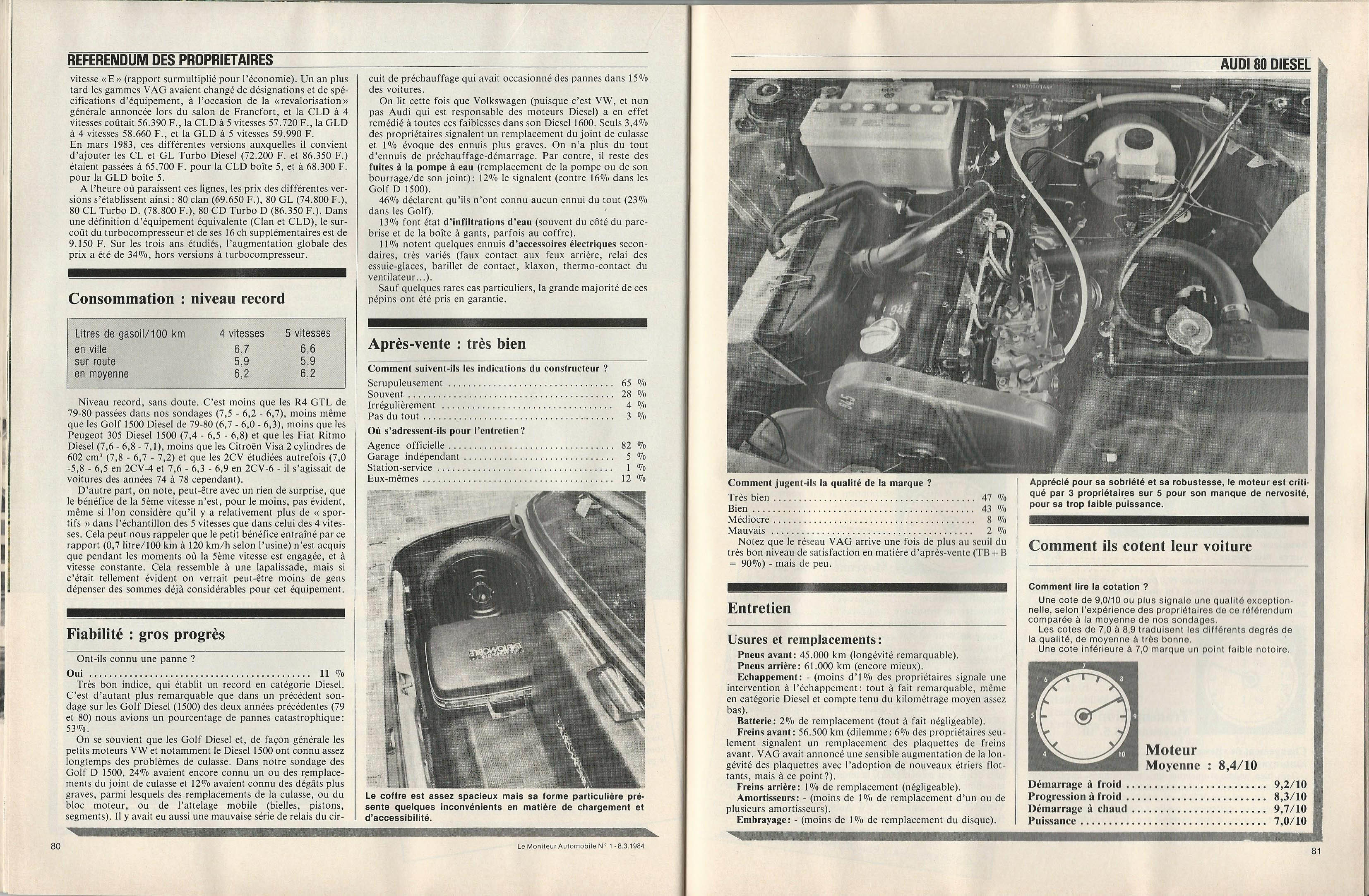 Moniteur Automobile 01 - 08 Mars 1984 (32)