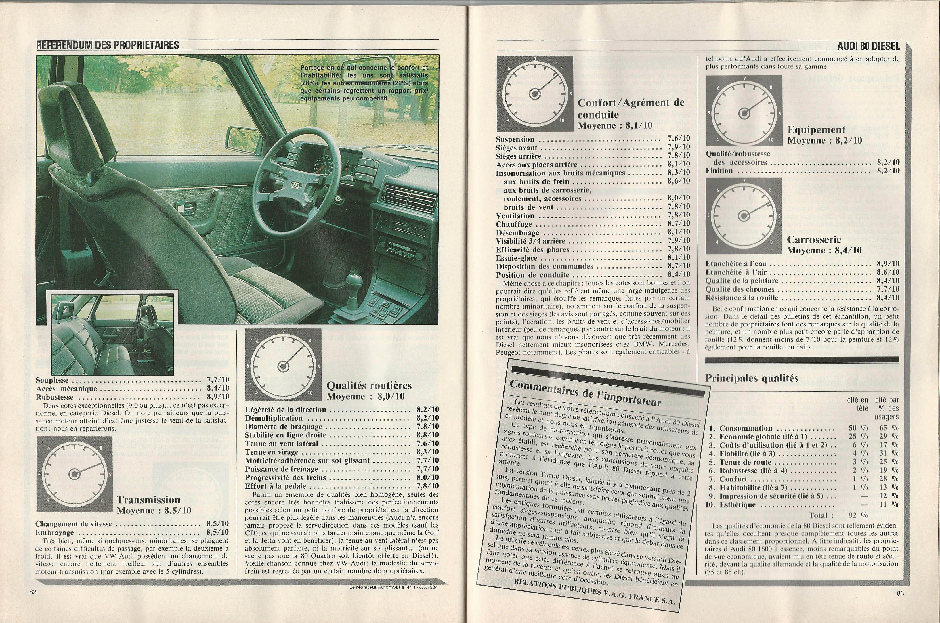 Moniteur Automobile 01 - 08 Mars 1984 (33)