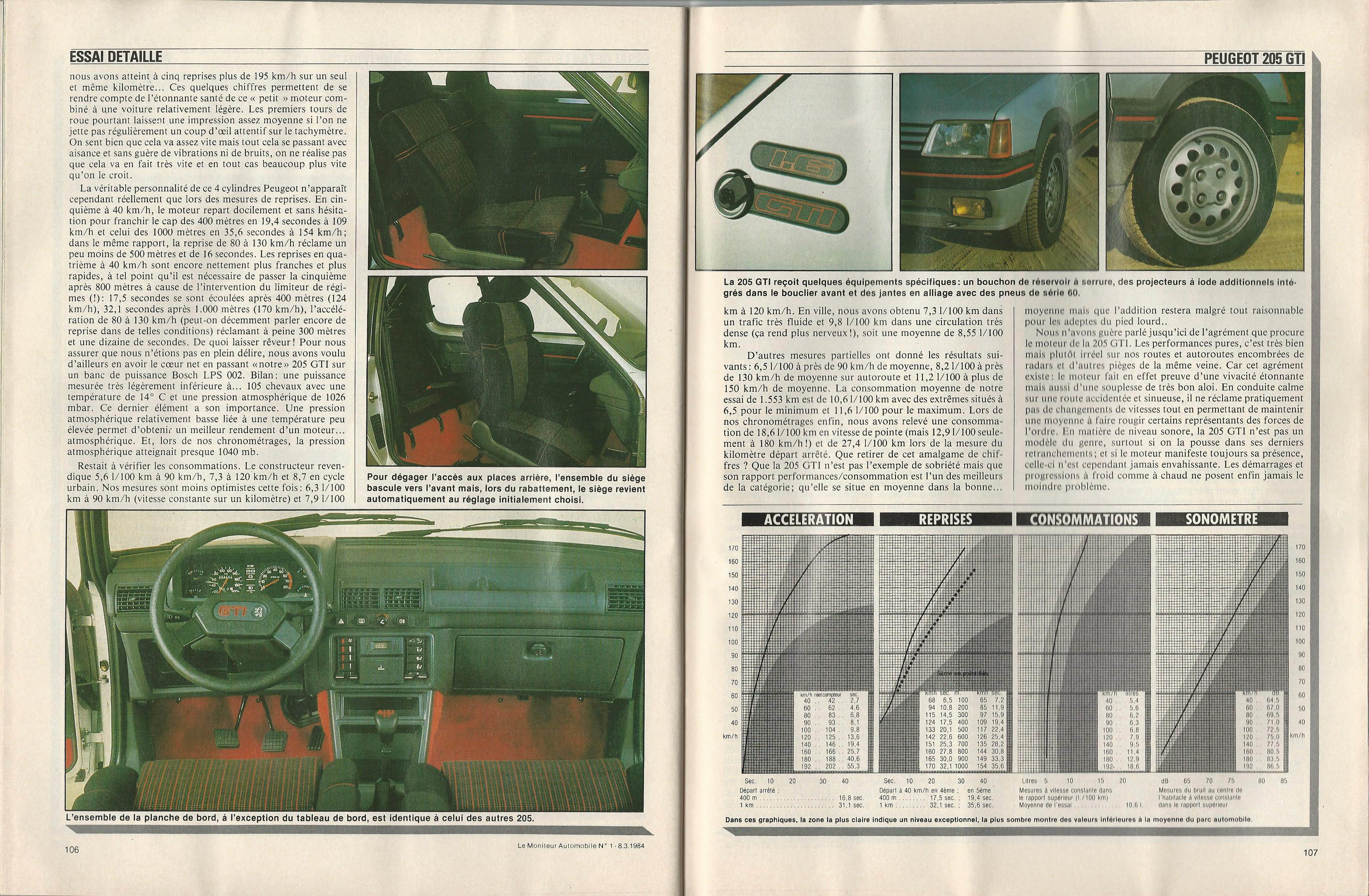 Moniteur Automobile 01 - 08 Mars 1984 (45)