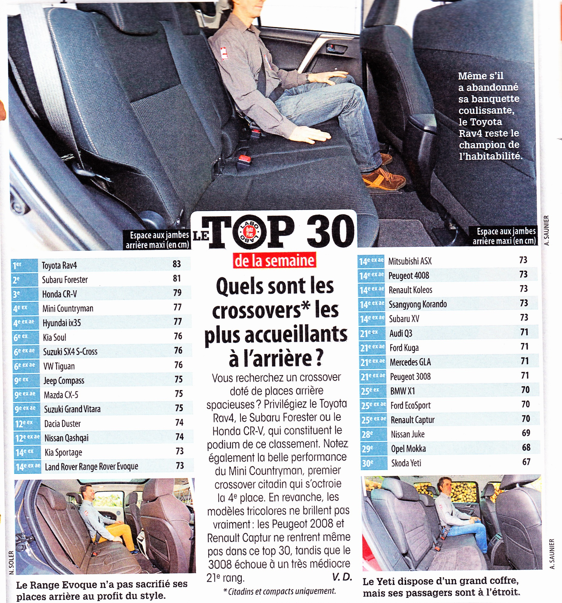 Top 30 place arriere SUV