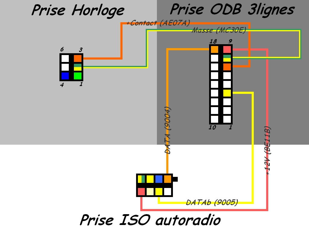 Enchanting peugeot 7 stereo wiring diagram images best image wire famous peugeot 206 radio wiring diagram component wiring asfbconference2016 Image collections