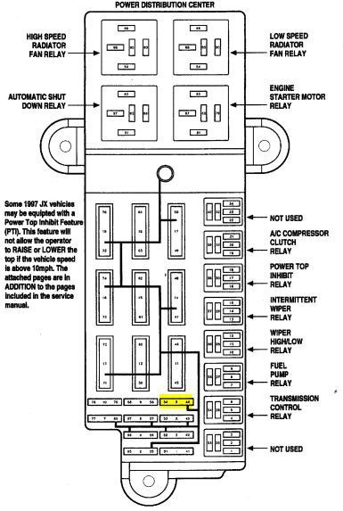 2008 chrysler pt cruiser fuse box diagram