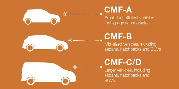 CMF_infographic_feature