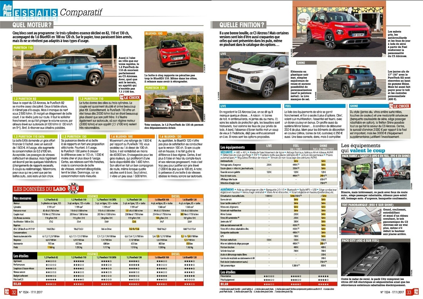 Test C3 Aircross - Auto Plus n°1524 (2)