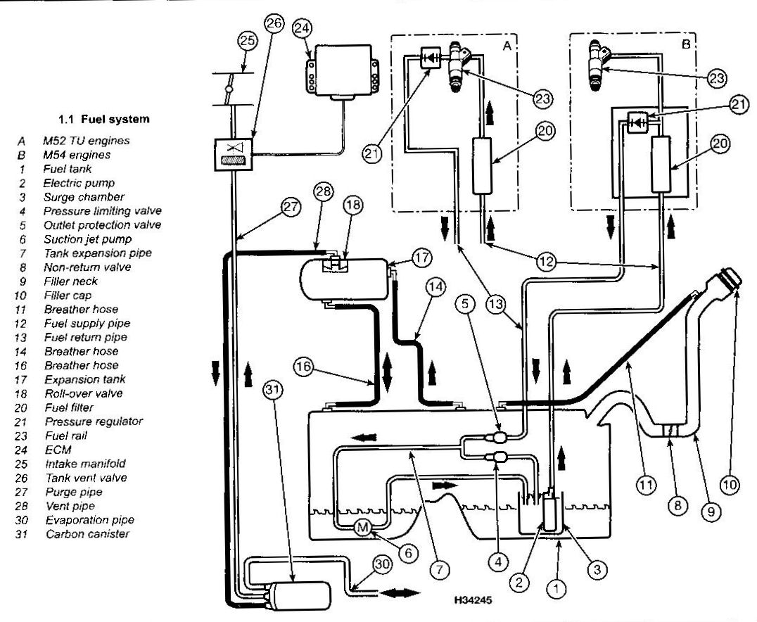 E90 Bmw Suspension Diagram. Bmw. Auto Wiring Diagram