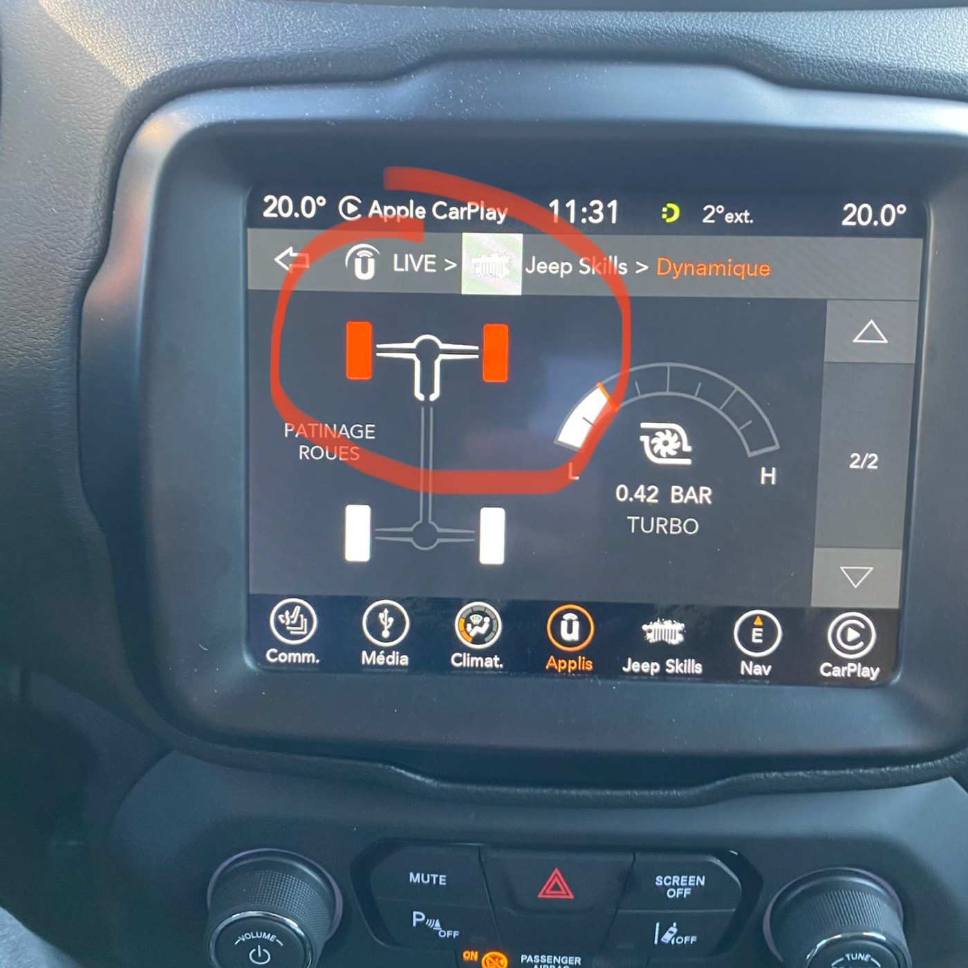 Jeep Renegade Console Patinage roues avant
