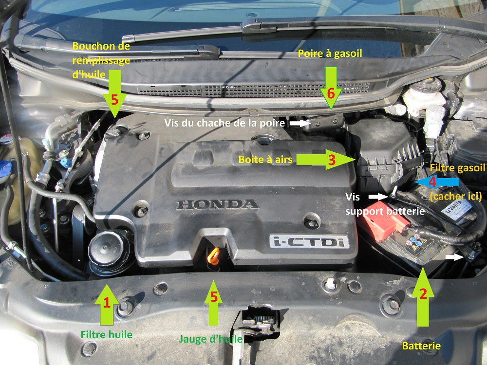 2003 honda civic thermostat joint installer