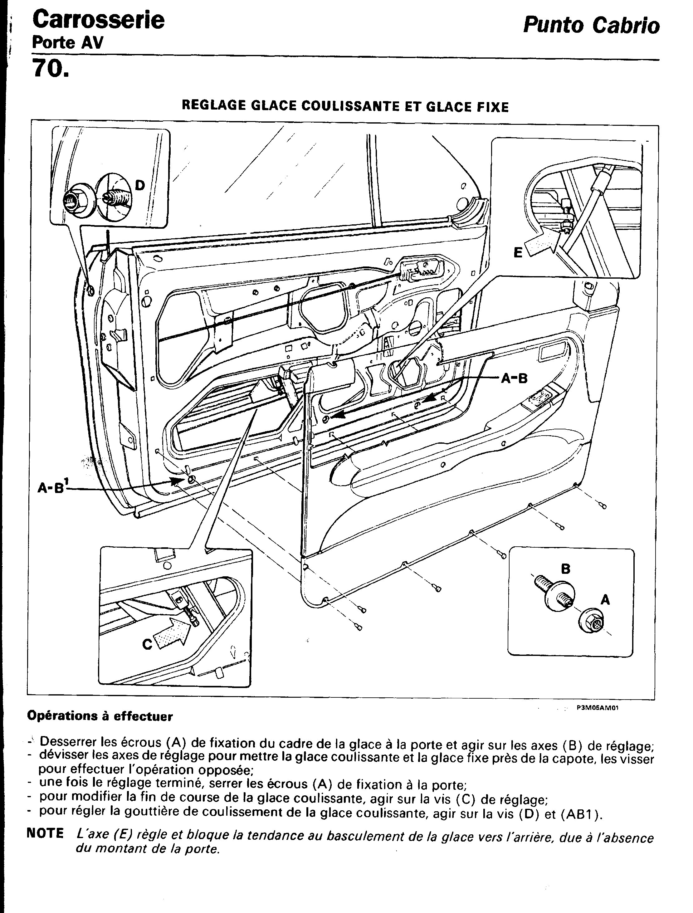 punto cabriolet  topic officiel  - page   139