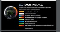 mini excitement package