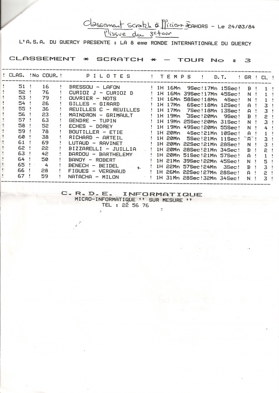 quercy84resultp2