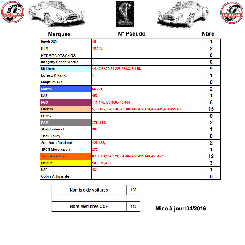 listing-voiture2