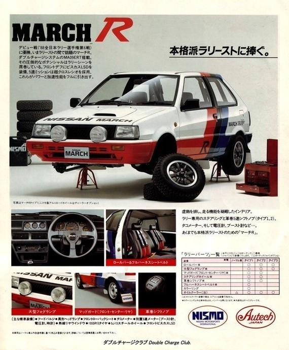 Nissan Micra R 1988