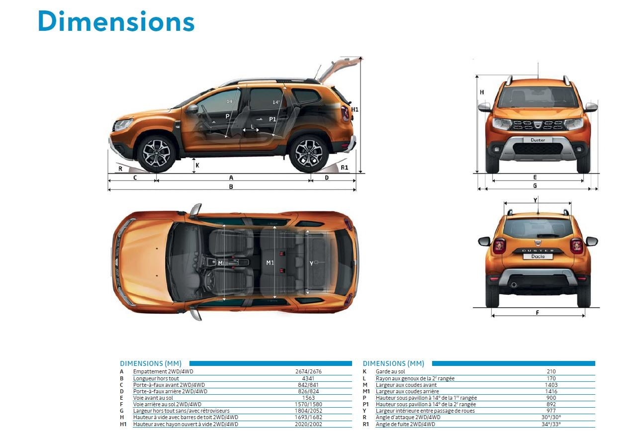 dacia duster ii 2017 page 59 duster dacia forum marques. Black Bedroom Furniture Sets. Home Design Ideas