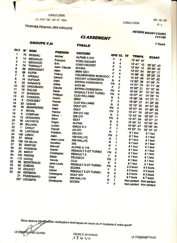 Magny-Cours 1998