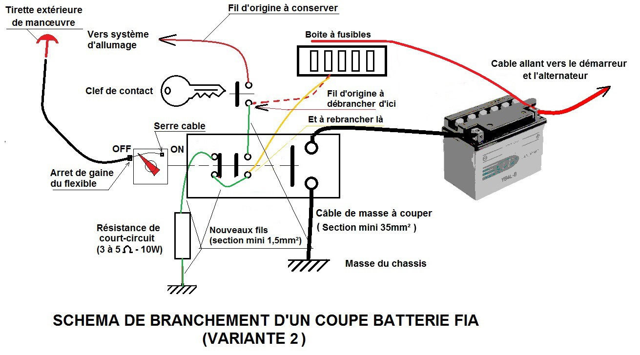 Installation D Un Coupe Circuit Type Fia Technique Ac