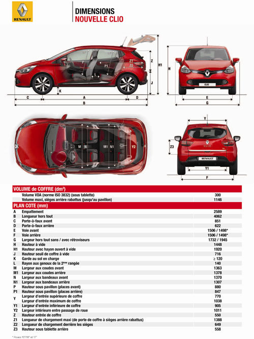 dimension clio 3 dimension clio 1bd22ac clio dimensions the vector drawing renault clio 3 door. Black Bedroom Furniture Sets. Home Design Ideas