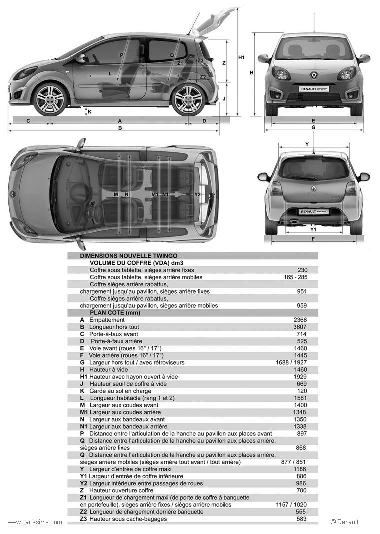 renault twingo iii topic officiel page 106 twingo. Black Bedroom Furniture Sets. Home Design Ideas