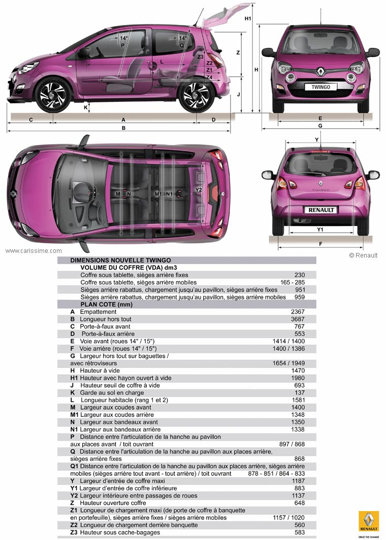 renault twingo iii topic officiel page 106 twingo renault forum marques. Black Bedroom Furniture Sets. Home Design Ideas
