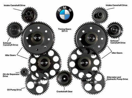 F1engine-timinggears