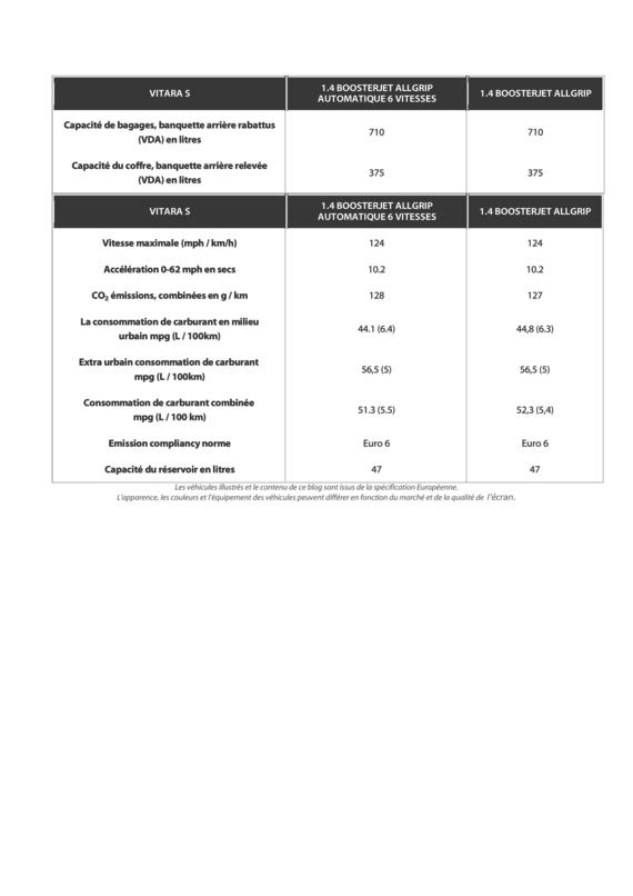 VITARA S_Specifications Techniques_Page_2