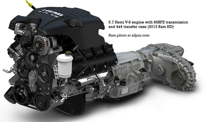 2014 dodge ram 2500 transmission html