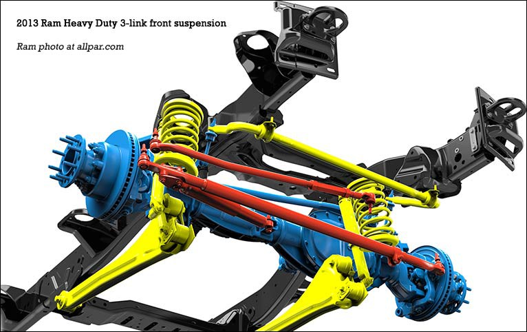 three-link-front-suspension RAM 2013
