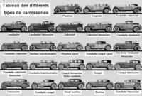 differents_types_carrosseries