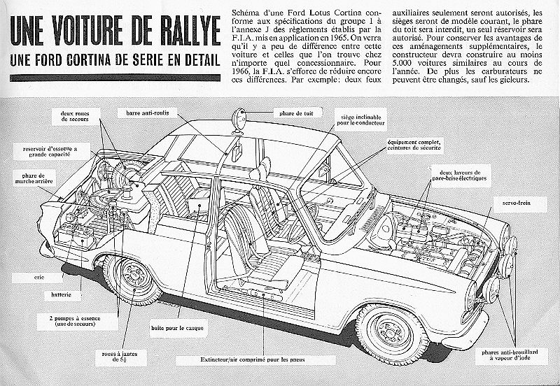Cortina66eclate