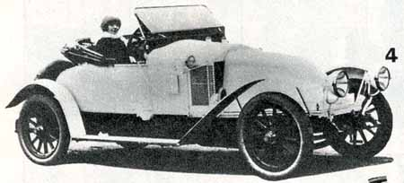 roulax_113​2226598_re​nault20hp_​sport_1914